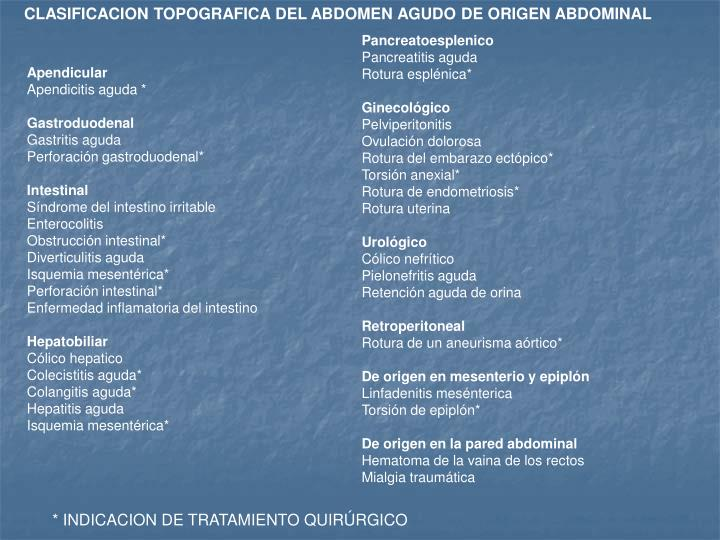 CLASIFICACION TOPOGRAFICA DEL ABDOMEN AGUDO DE ORIGEN ABDOMINAL