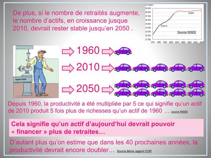 De plus, si le nombre de retraités augmente, le nombre d'actifs, en croissance jusque 2010, devrait rester stable jusqu'en 2050 .