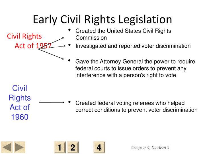 Early Civil Rights Legislation