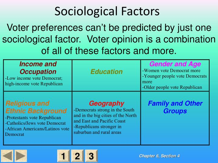 Sociological Factors