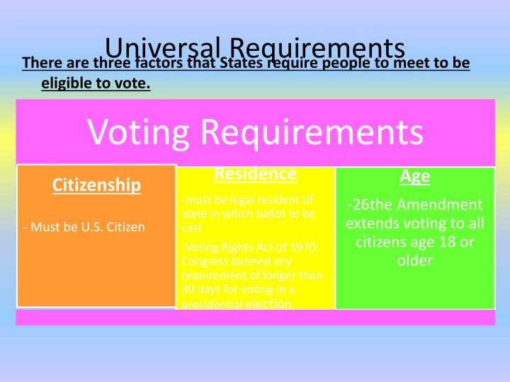Universal Requirements
