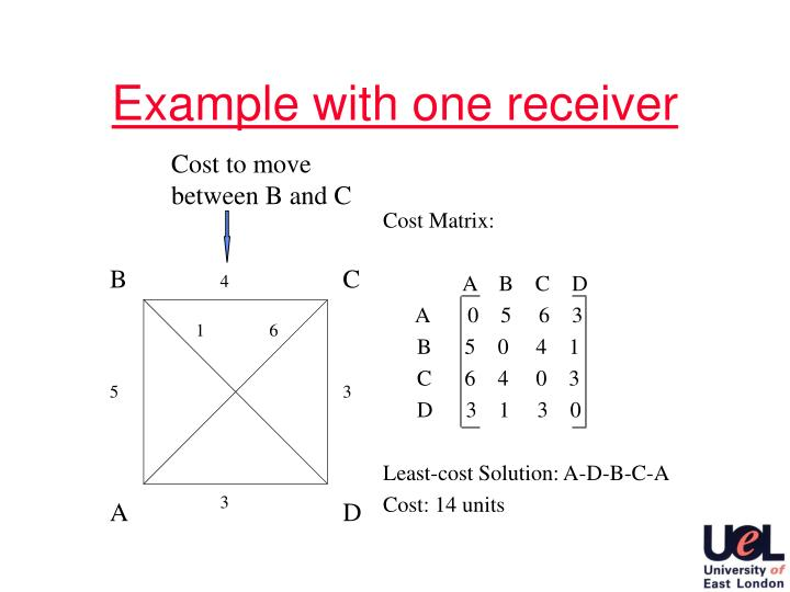 Example with one receiver