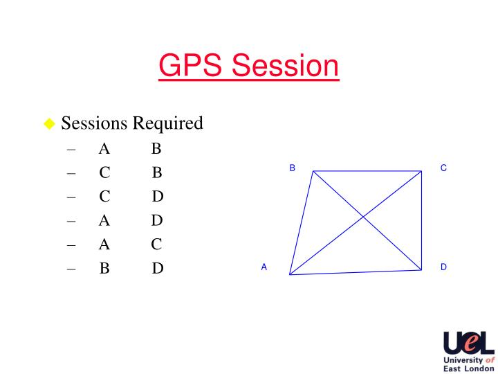 GPS Session