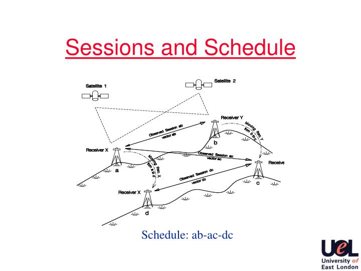 Sessions and Schedule