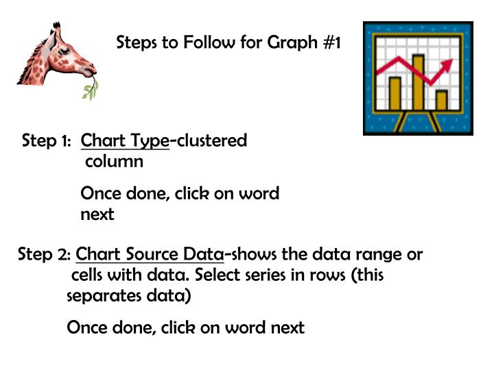 Steps to Follow for Graph #1