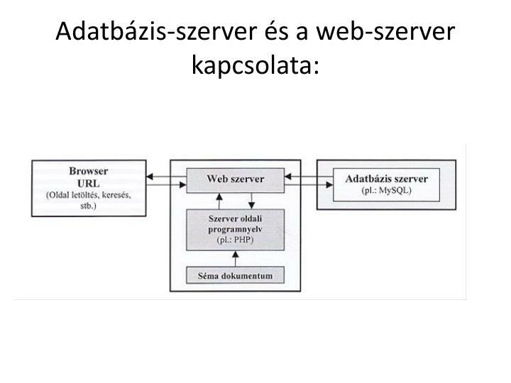 Adatbázis-szerver és a web-szerver kapcsolata: