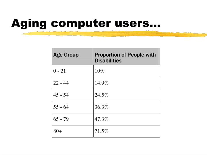 Aging computer users...