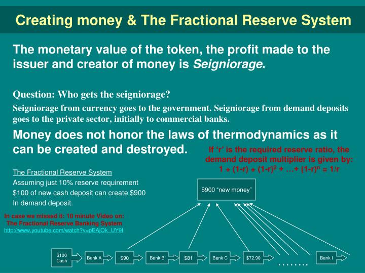 Creating money & The Fractional Reserve System