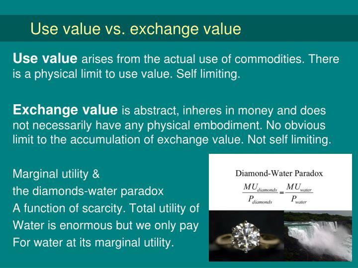 Use value vs. exchange value
