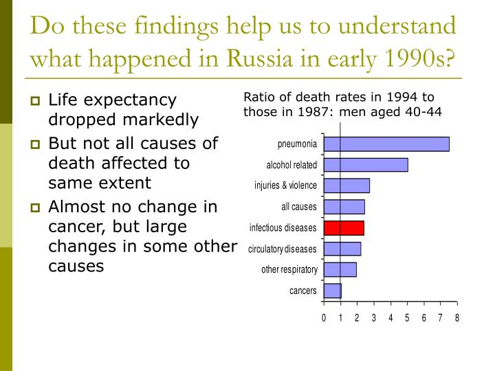 Do these findings help us to understand what happened in Russia in early 1990s?