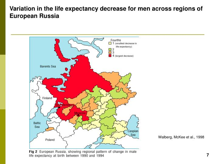 Variation in the life expectancy decrease for men across regions of European Russia