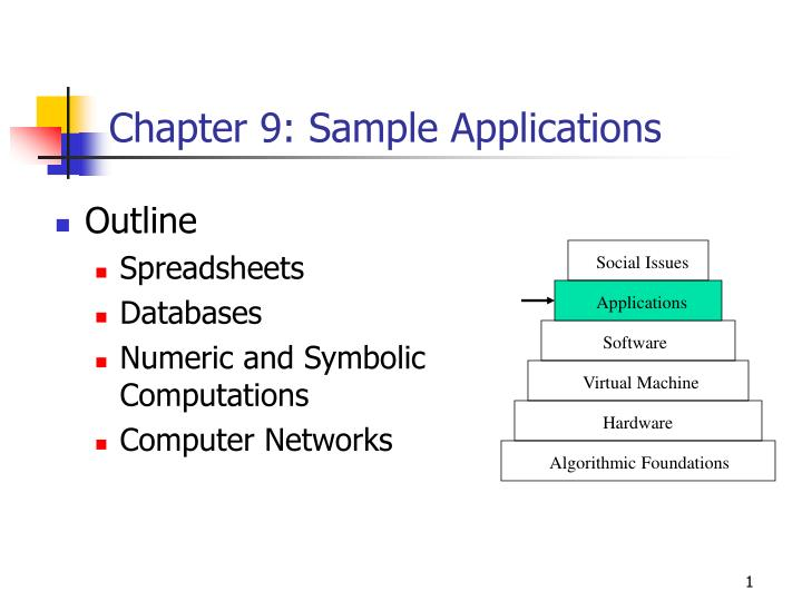 Chapter 9 sample applications