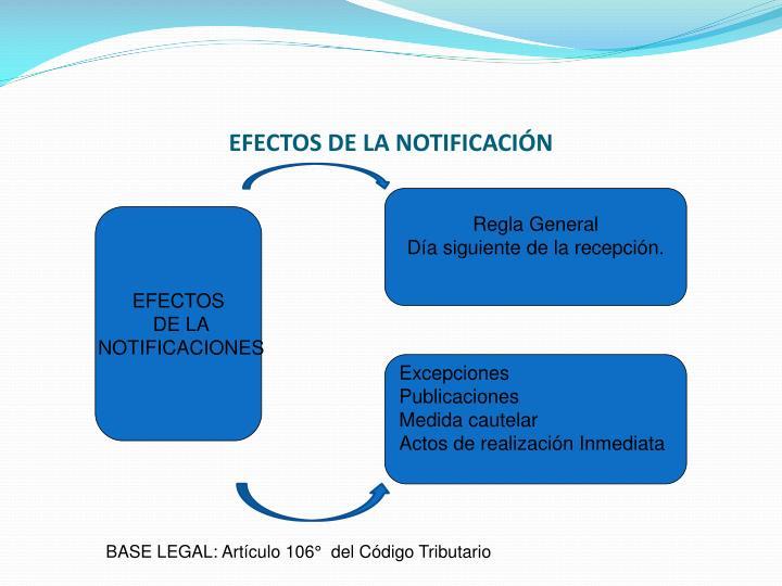 EFECTOS DE LA NOTIFICACIÓN