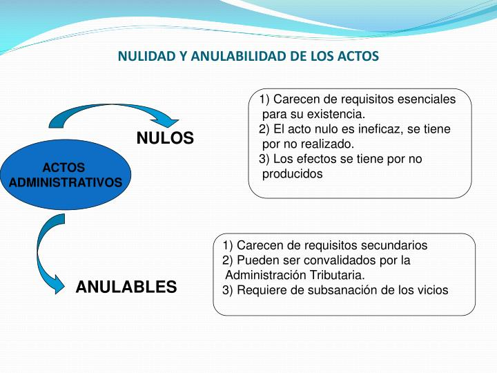 NULIDAD Y ANULABILIDAD DE LOS ACTOS
