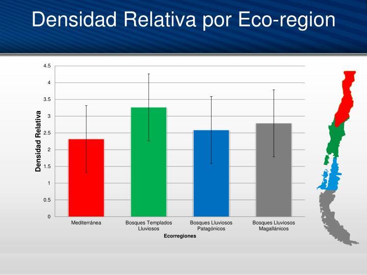 Densidad Relativa por Eco-