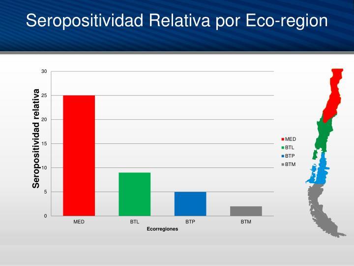 Seropositividad Relativa por Eco-