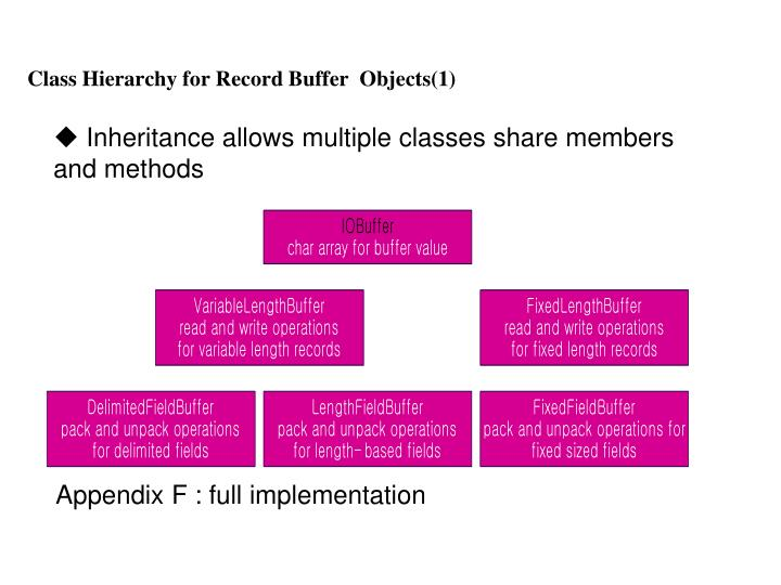 Class Hierarchy for Record Buffer  Objects(1)