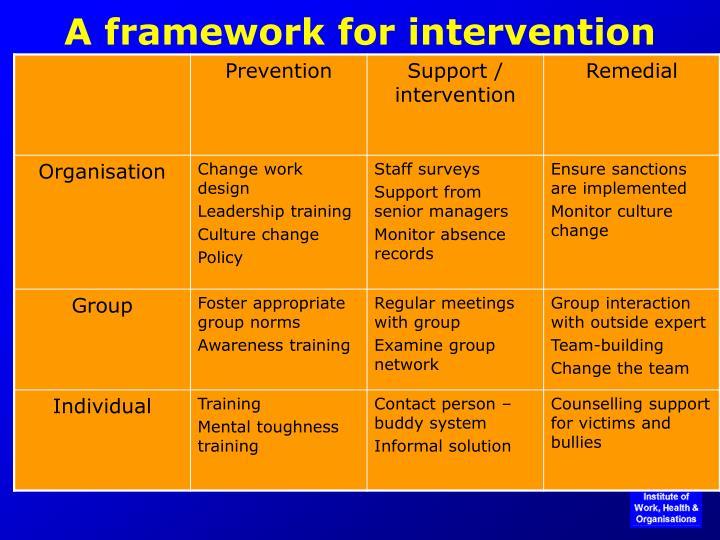 A framework for intervention
