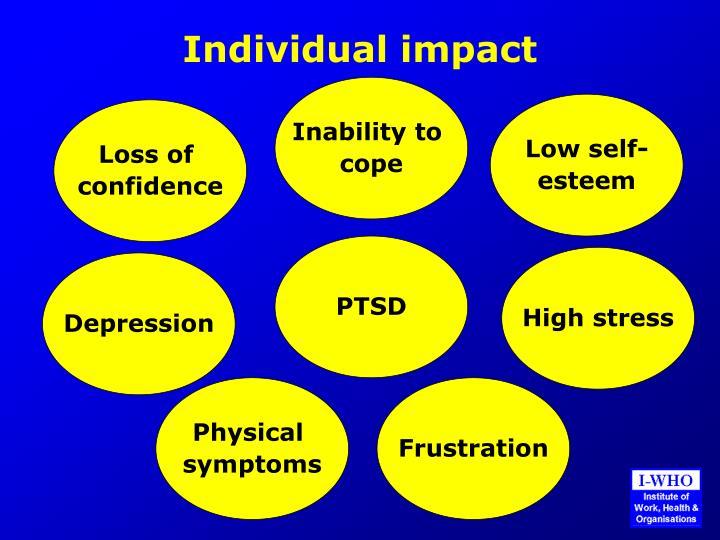 Individual impact
