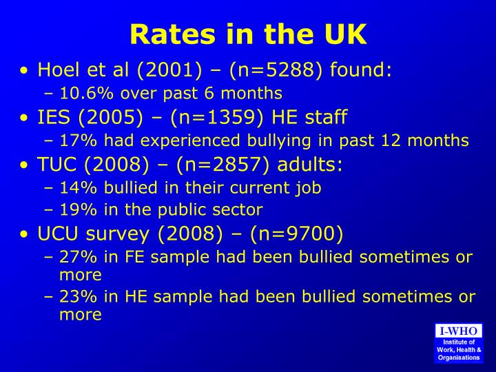Rates in the uk