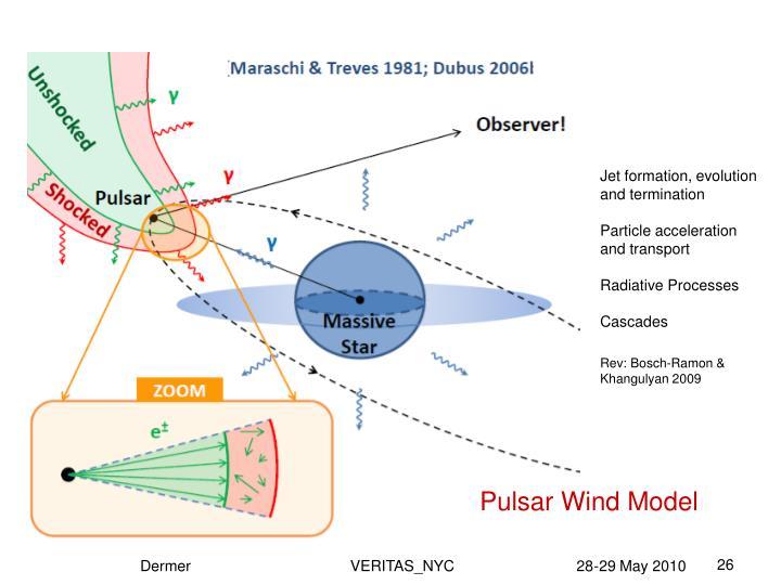 Pulsar Wind Model