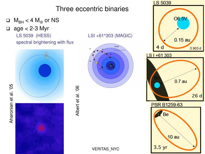 Three eccentric binaries