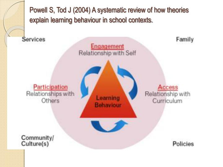 Powell S, Tod J (2004) A systematic review of how theories