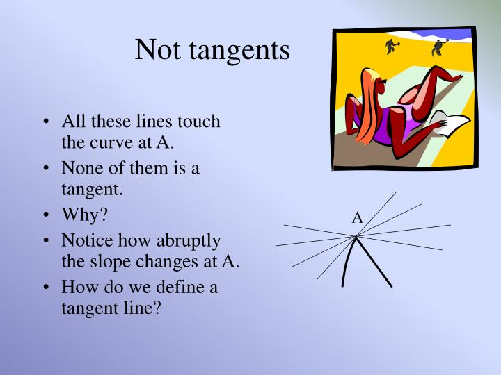 Not tangents