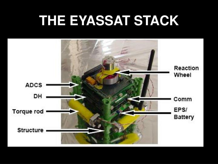 THE EYASSAT STACK