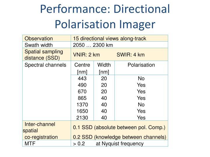 Performance: Directional Polarisation Imager