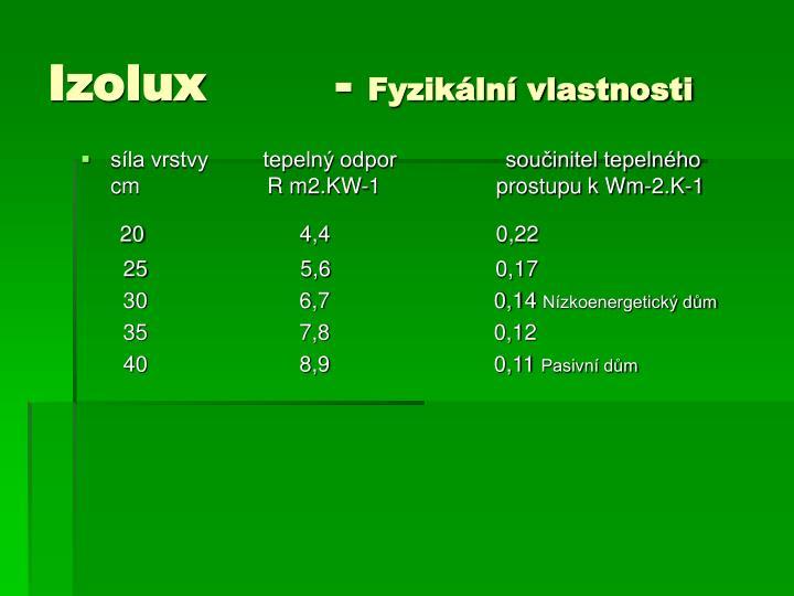 Izolux        -
