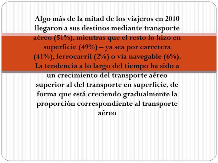 Algo más de la mitad de los viajeros en 2010 llegaron a sus destinos mediante transporte aéreo (51%), mientras que el resto lo hizo en superficie (49%) – ya sea por carretera (41%), ferrocarril (2%) o vía navegable (6%). La tendencia a lo largo del tiempo ha sido a un crecimiento del transporte aéreo superior al del transporte en superficie, de forma que está creciendo gradualmente la proporción correspondiente al transporte aéreo