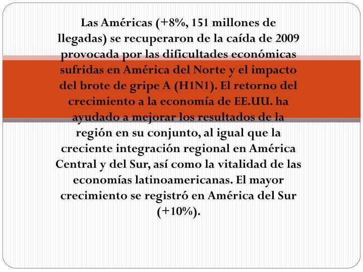Las Américas (+8%, 151 millones de llegadas) se recuperaron de la caída de 2009 provocada por las dificultades económicas sufridas en América del Norte y el impacto del brote de gripe A (H1N1). El retorno del crecimiento a la economía de EE.UU. ha ayudado a mejorar los resultados de la región en su conjunto, al igual que la creciente integración regional en América Central y del Sur, así como la vitalidad de las economías latinoamericanas. El mayor crecimiento se registró en América del Sur (+10%).