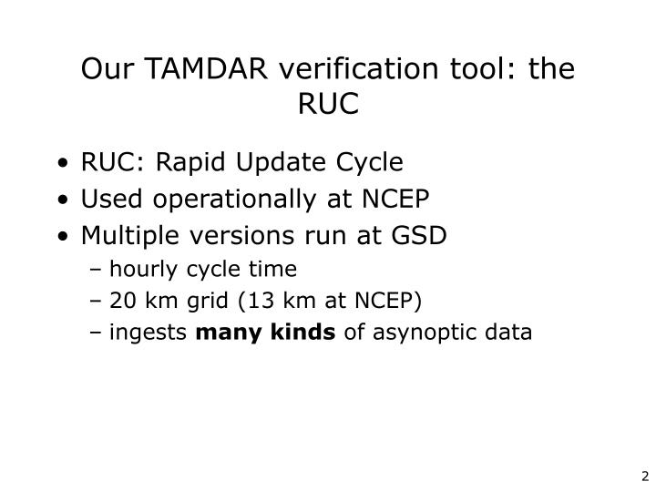 Our tamdar verification tool the ruc