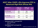 asct after chop rtx improves pfs in advanced high risk diffuse nhl
