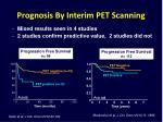 prognosis by interim pet scanning
