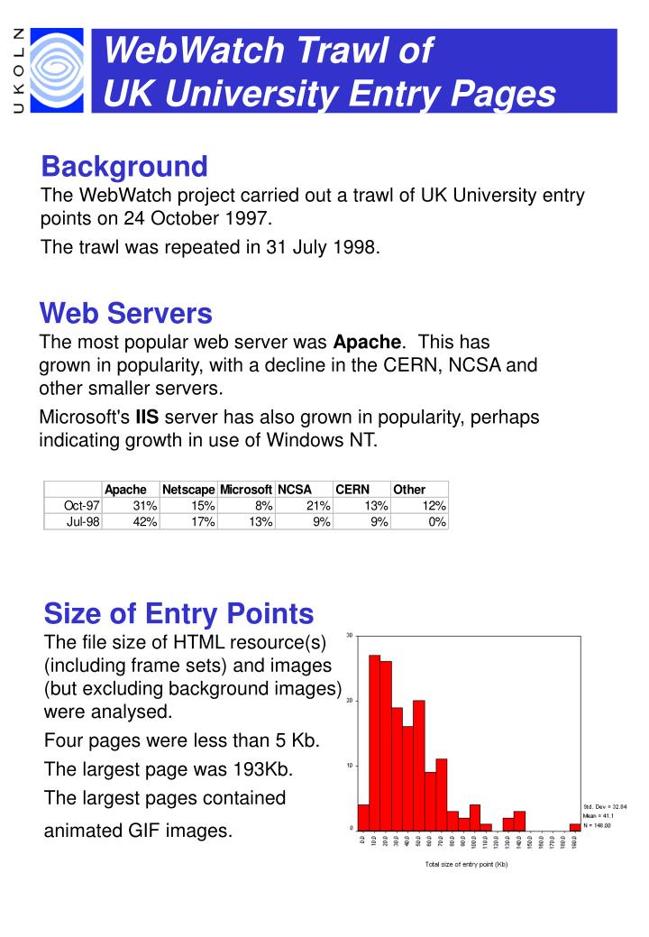Webwatch trawl of uk university entry pages