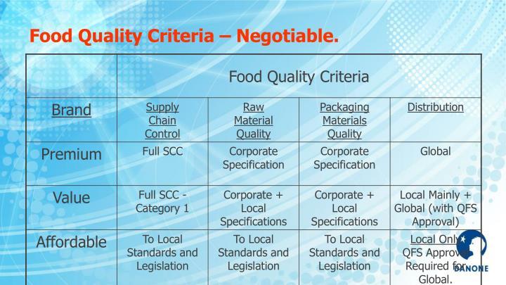 Food Quality Criteria – Negotiable.