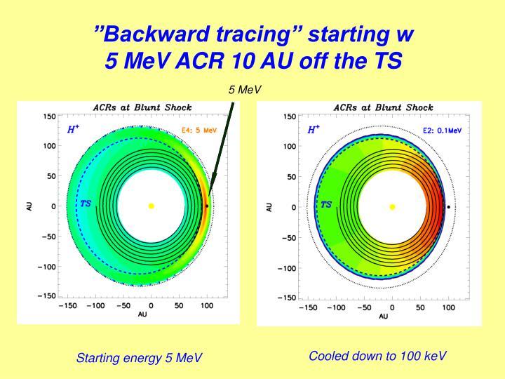 """Backward tracing"" starting w"