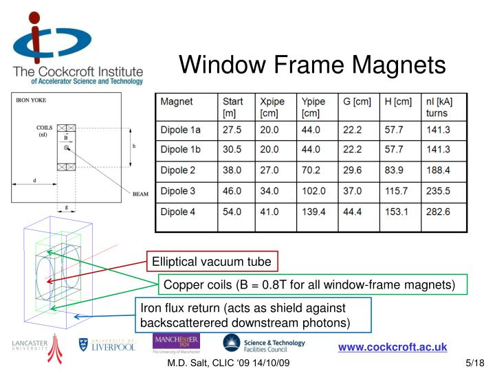 Window Frame Magnets