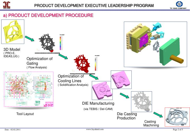 PRODUCT DEVELOPMENT EXECUTIVE LEADERSHIP PROGRAM