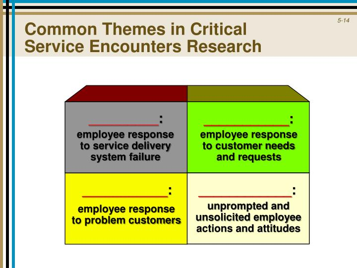 Common Themes in Critical