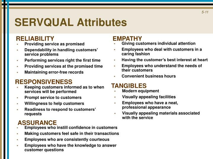 SERVQUAL Attributes