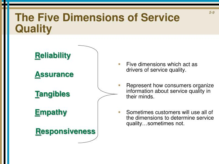 The Five Dimensions of Service Quality
