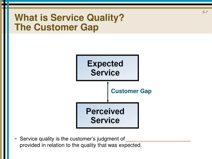 What is Service Quality?