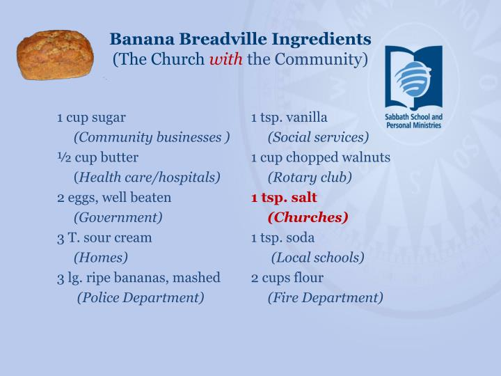 Banana Breadville Ingredients
