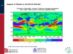 impacts of climate on the world rainfall