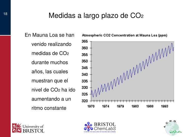 Medidas a largo plazo de CO