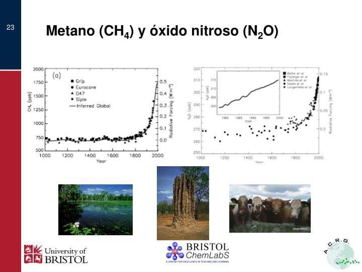 Metano (CH
