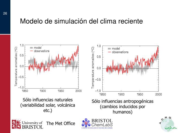 Modelo de simulación del clima reciente